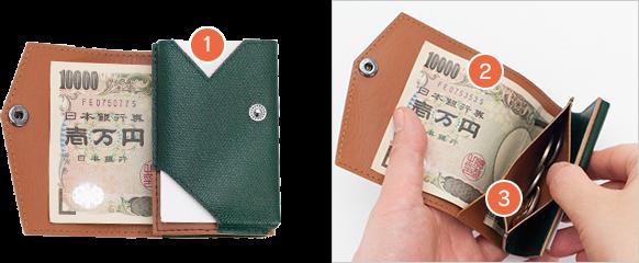 小さい財布図解