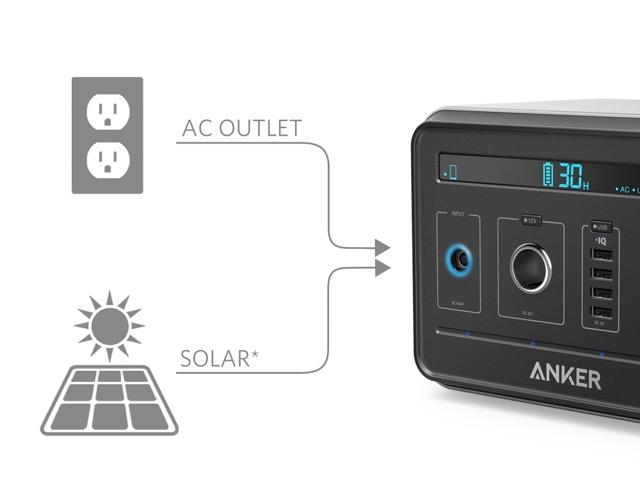 ANKER アンカー製 超特大容量 モバイルバッテリー POWER HOUSE パワーハウス 防災 キャンプ