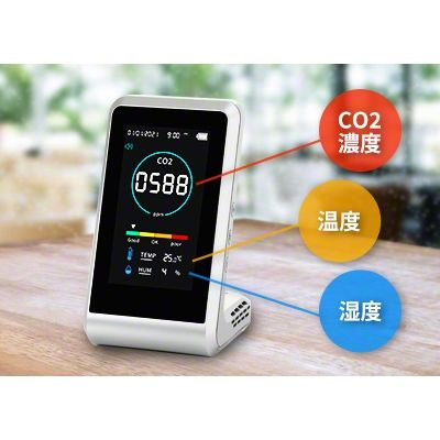 CO2モニター 3R-COTH01_0