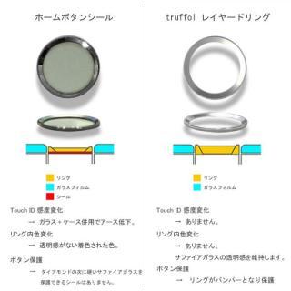 Touch ID対応 ホームボタンリング truffol クリーナー付 ローズゴールド/ローズピンク_4