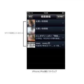 Dockコネクタに差すだけ ワンセグチューナー EyeTV mobile_5