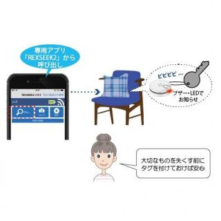 紛失・置き忘れ防止タグ Bluetooth4.0+LE対応_6
