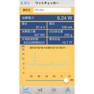 Bluetoothワットチェッカー 電力計_2