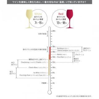 イギリス発の「ワインの温度計」Kelvin K2 Bluetooth_9