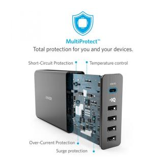 Anker PowerPort+ 5 USB-C Power Delivery対応 ブラック_4