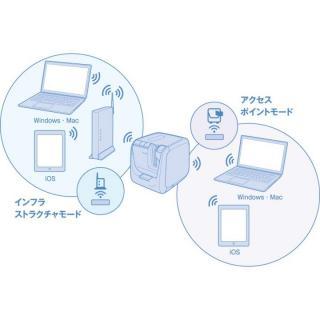 ラベルプリンター「テプラ」PRO SR5900P_2