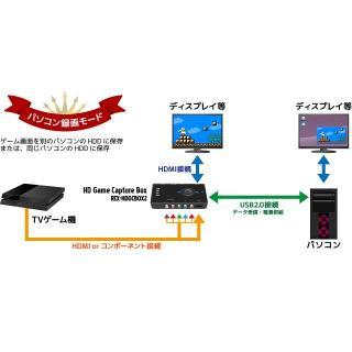 LAN対応 HDゲームキャプチャーボックス_4