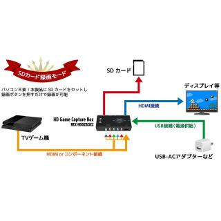 LAN対応 HDゲームキャプチャーボックス_5