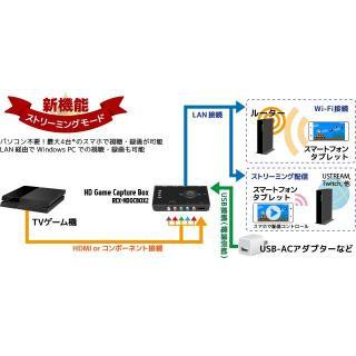 LAN対応 HDゲームキャプチャーボックス_6