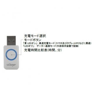 高速USB充電アダプター_4