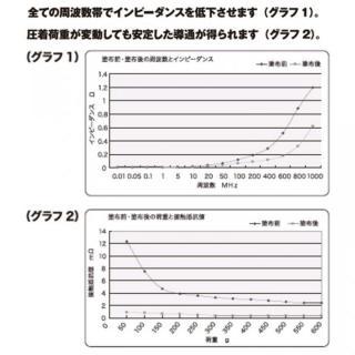 導通改善剤ナノカーボン_5
