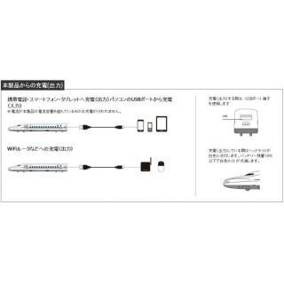 [3200mAh]もちてつ! JR500 新幹線 モバイルバッテリー_9