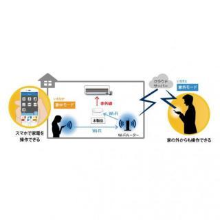 Wi-Fi接続 学習リモコンユニット_3